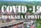 കൊടകര പഞ്ചായത്തിൽ ഇന്ന് (09-10-2020 ) 21 പേർക്ക് കോവിഡ് 19 സ്ഥിരീകരിച്ചു